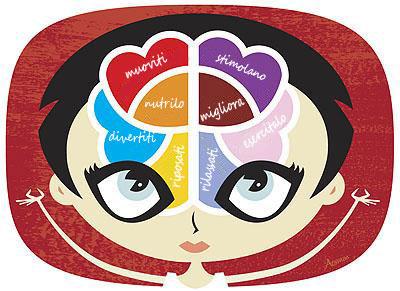 I 7 Segreti di un Cervello Brillante